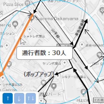 主要導線分析2