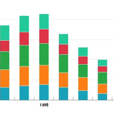 通行人口分析2
